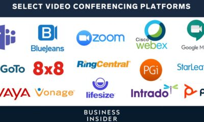 Top Business Video Conferencing Companies in 2020